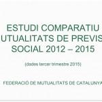 Estudi Comparatiu anual de les Mutualitats de previsió Social catalanes